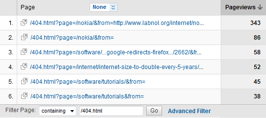 Google Analytics for 404 Errors