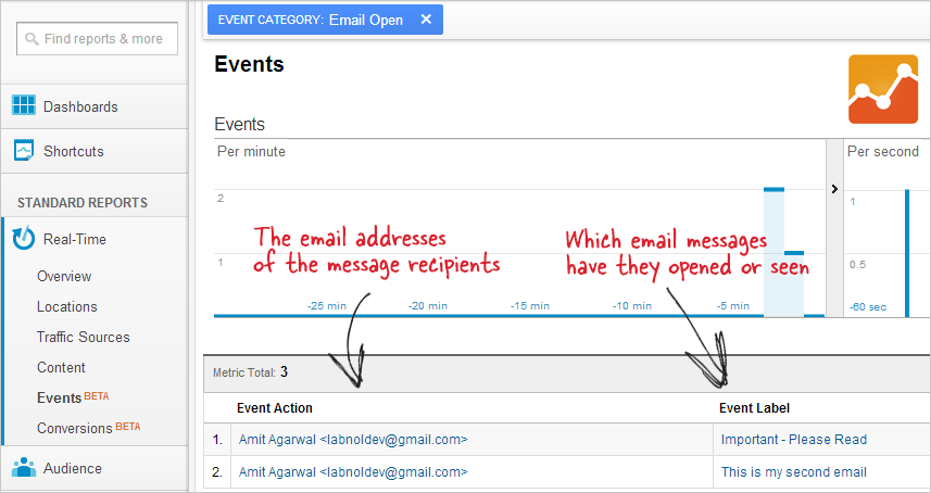 Open Gmail Tracking