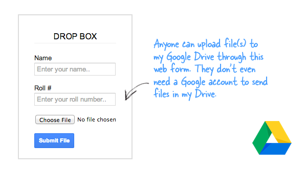 How to Receive Files in your Google Drive from Anyone - Digital ...