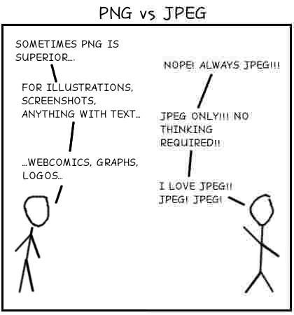 JPEG or PNG - Which Image Format Offers Better Quality?