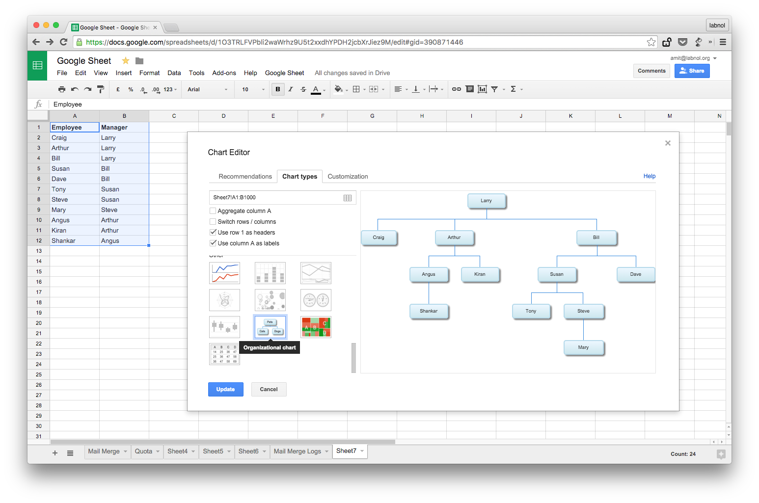 How To Make Org Charts With Google Sheets Digital Inspiration