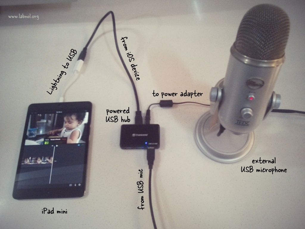 How To Connect An External Microphone To Your Ios Device Digital Inspiration